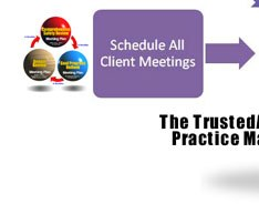 Schedule All Client Meetings